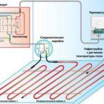Как подключить электрический теплый пол правильно: подготовка основания, подключение к сети кабельной системы