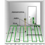 Как рассчитать мощность теплого водяного пола на квадратный метр