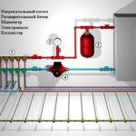 Система водяного теплого пола: заполнение, применение монтажного мата, управление настильной АСОТ, а также особенности первого запуска и легкие конструкции