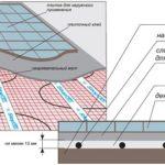 Расчет теплого водяного пола: методика проектирования, вычисление полезной площади