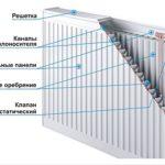 Радиаторы стальные: боковое подключение (тип 11), этапы изготовления конструкции, плюсы и минусы панельных батарей, как выбрать по классификации