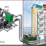 Система отопления в многоквартирном доме: плюсы и минусы верхнего разлива, причины слива носителя, погодозависимая автоматика, шайбирование теплосетей