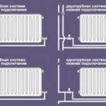 Как правильно подключить батарею отопления в квартире
