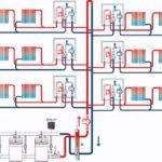 Автономное отопление в многоквартирном доме: плюсы и минусы, нужно ли разрешение на установку системы в квартире