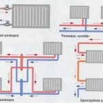 Как добавить секции на алюминиевые радиаторы: способы соединения и можно ли это делать?