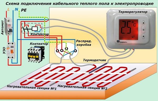 Электрический теплый пол схема