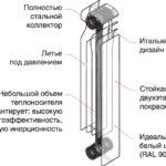Сколько воды в одной секции алюминиевого радиатора: способы расчета объема