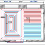 Максимальная длина контура водяного теплого пола