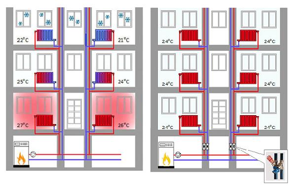 Как сделать центральную отопление в дом фото 370